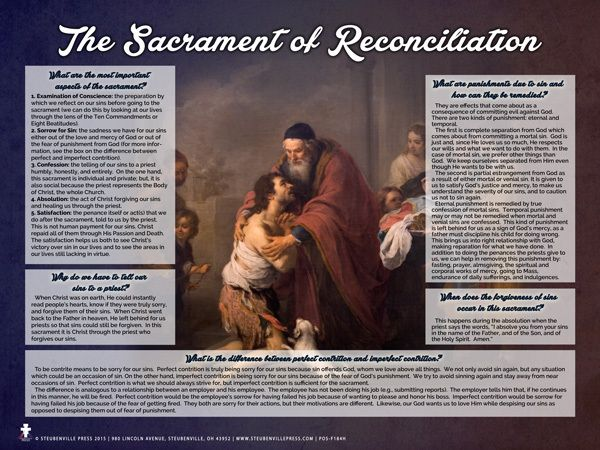 The Sacrament of Reconciliation Explained Poster | Youth Faith