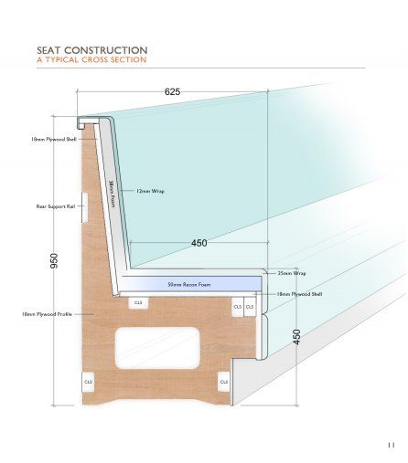 Banquette Seating Dimensions: Bespoke Fixed Seating