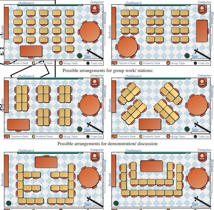 The real teachr classroom seating arrangement classroom for Room arrangement ideas