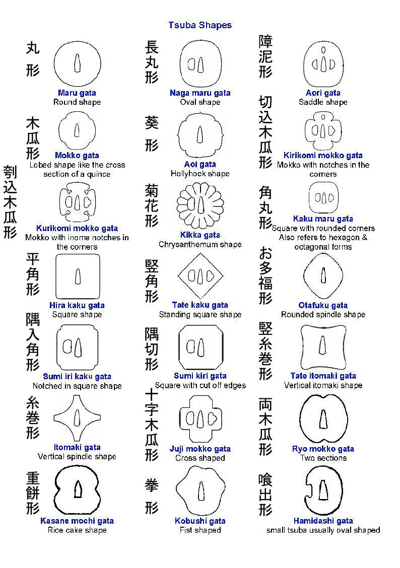Reference sheet for various tsuba shapes tachi miecz pinterest reference sheet for various tsuba shapes ccuart Image collections