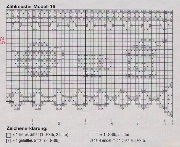 Filethäkeln: Küchen-/Esszimmer-Gardine | Filet crochet charts, Fillet crochet, Filet crochet #filetcrochet Gardine- caffee1 #filetcrochet