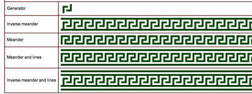 Greek Key Pattern Greek Key Pattern Tablet Weaving Patterns