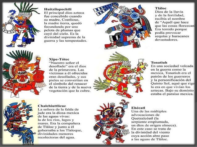 Resultado De Imagen Para Dioses Aztecas Quetzalcoatl Cultura Azteca Dioses Aztecas Culturas Prehispanicas De Mexico