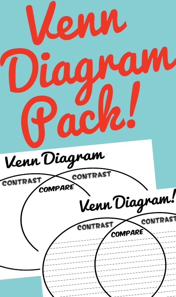 Free Here Is A Great Way Tackle Multiple Topics At Once Venn