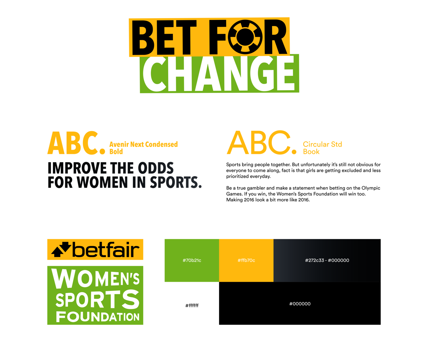 Rasmus Thuritz — bet for change Betfair will introduce the