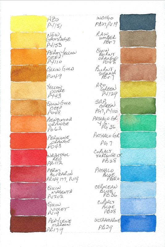 How Many Colors On Your Palette Wetcanvas With Images Color