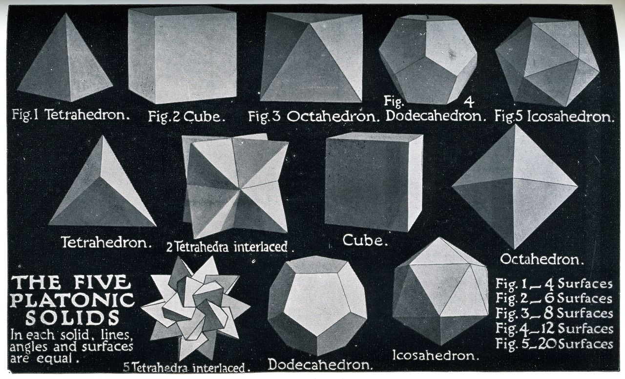 Solides de Platon geometry * shapes Platonic solid