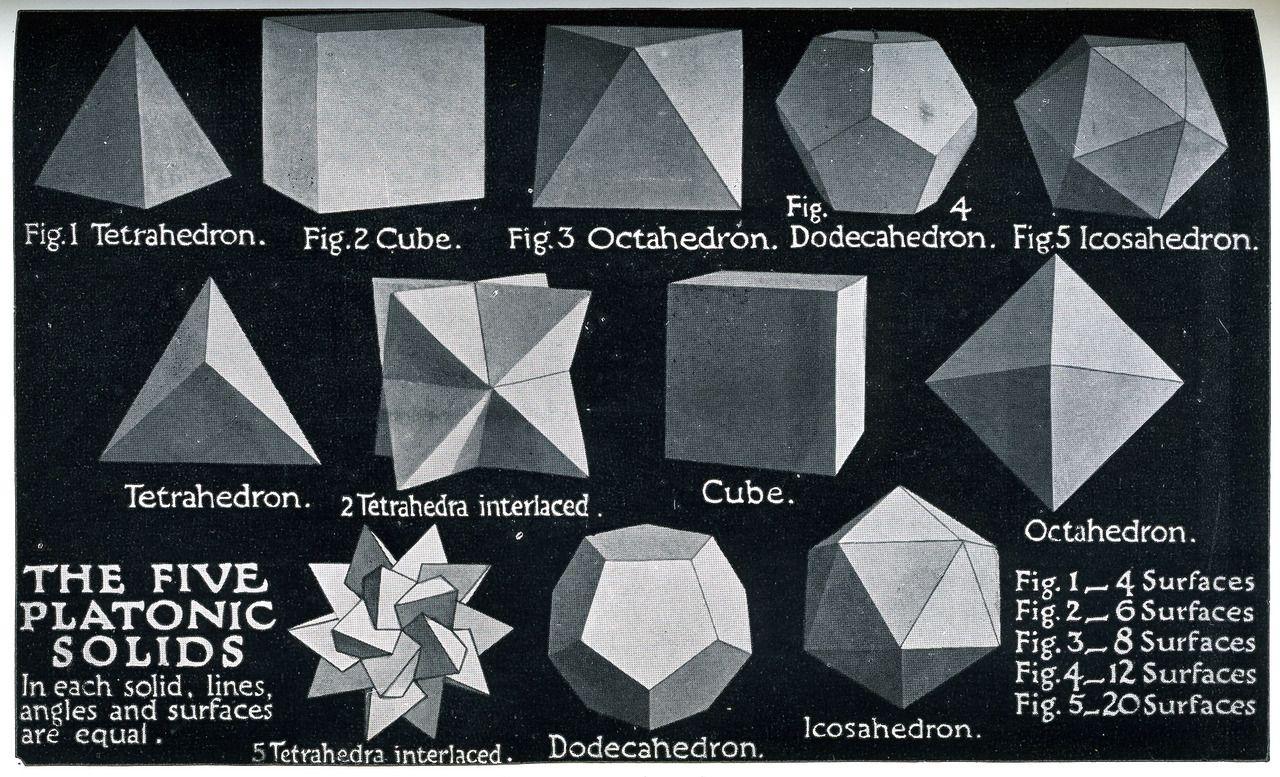 Solides de Platon geometry * shapes Platonic solid
