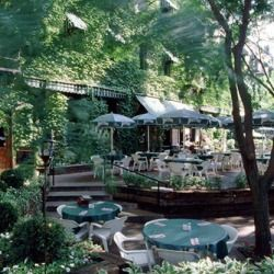 Top 5 Patio Bars Minneapolis And St Paul Patio Bars