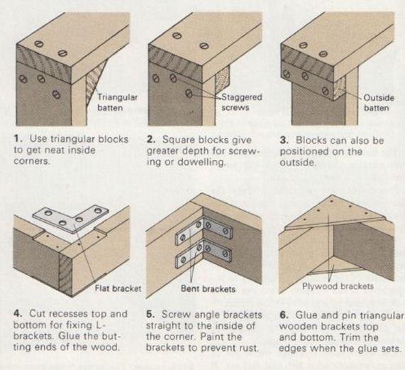 Woodworking Three Way Joints Fixing Table Legs Plan De