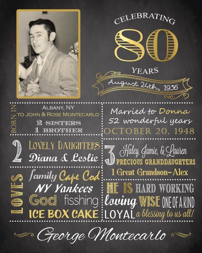 50th 60th 70th 80th 90th Birthday Chalkboard Poster Etsy