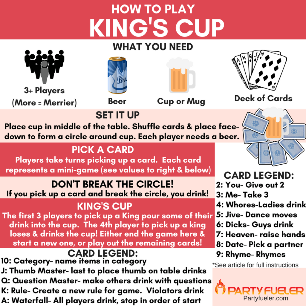King S Cup Rules King S Cup Drinking Game Drinking Games For Parties Drinking Games Kings Cup Drinking Game