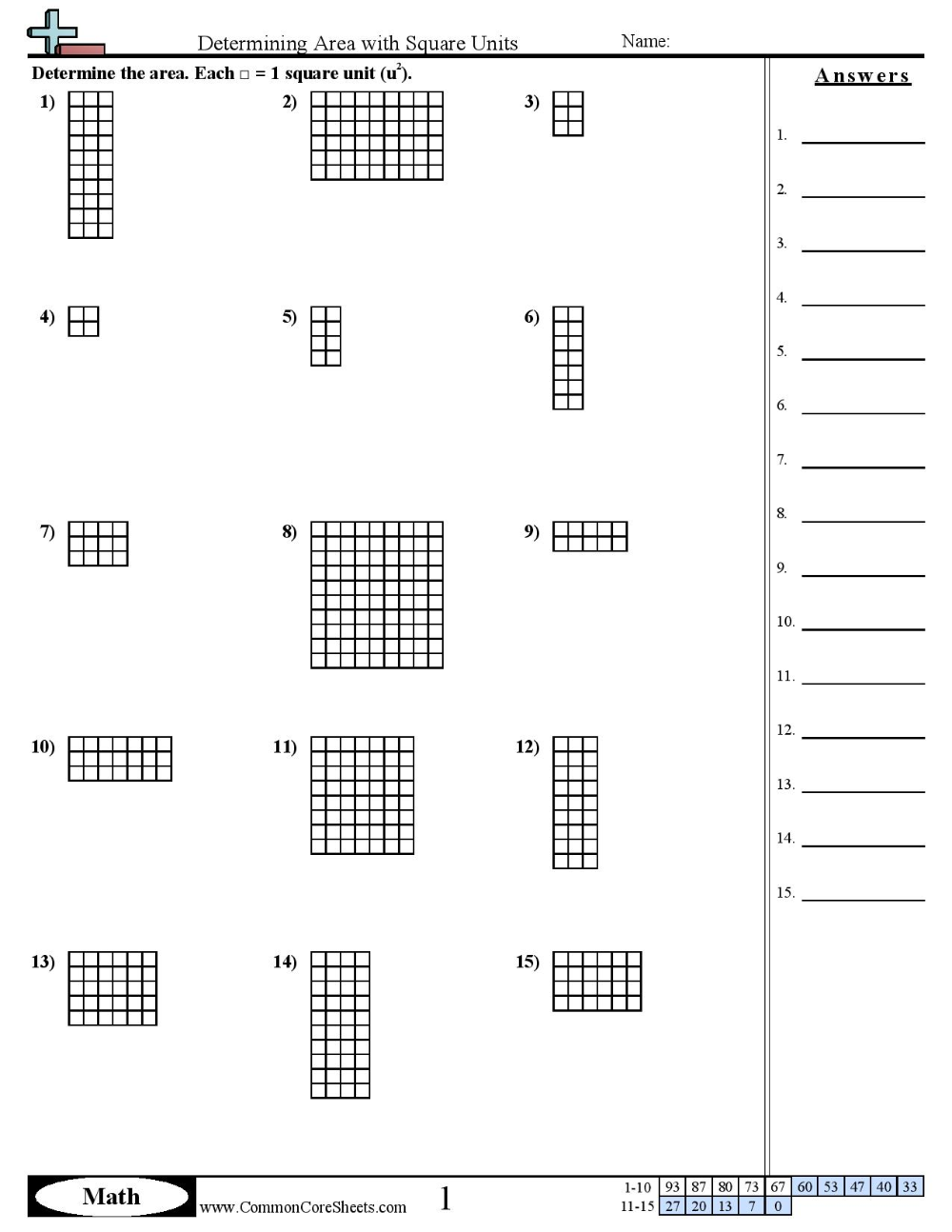 Best 10+ Area and Perimeter Worksheet in 2020 Area and