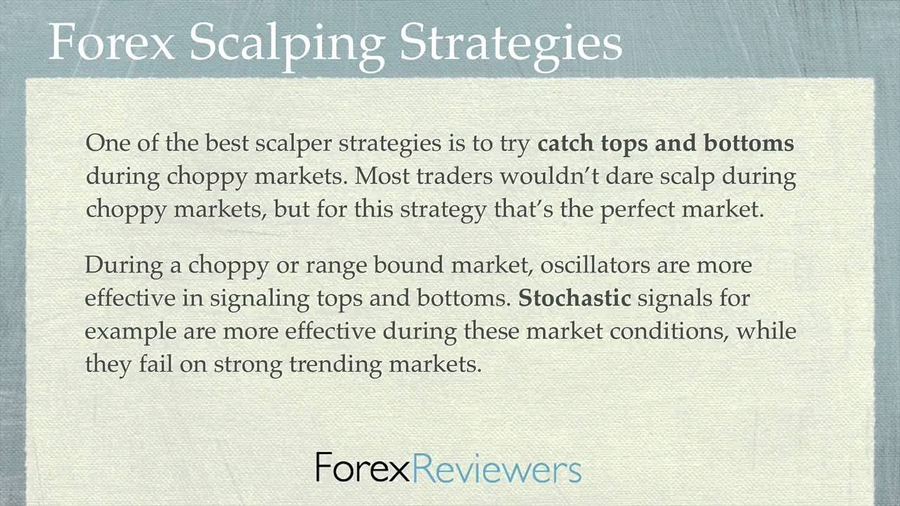 Forex Scalping Strategies Stocks And Financial Investing