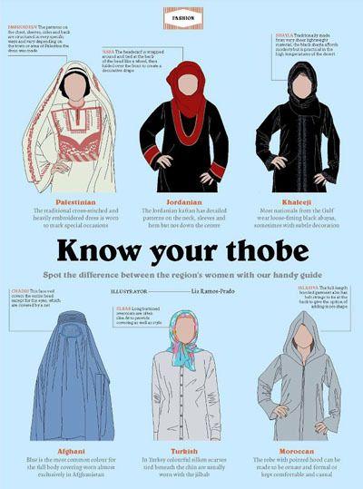 海外旅行へ行ったら民族衣装を楽しもう♡』 | 中東ファッション, 民族 ...