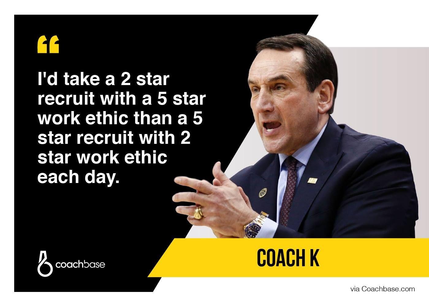 Coachk Duke Motivation Basketball Basketballquotes