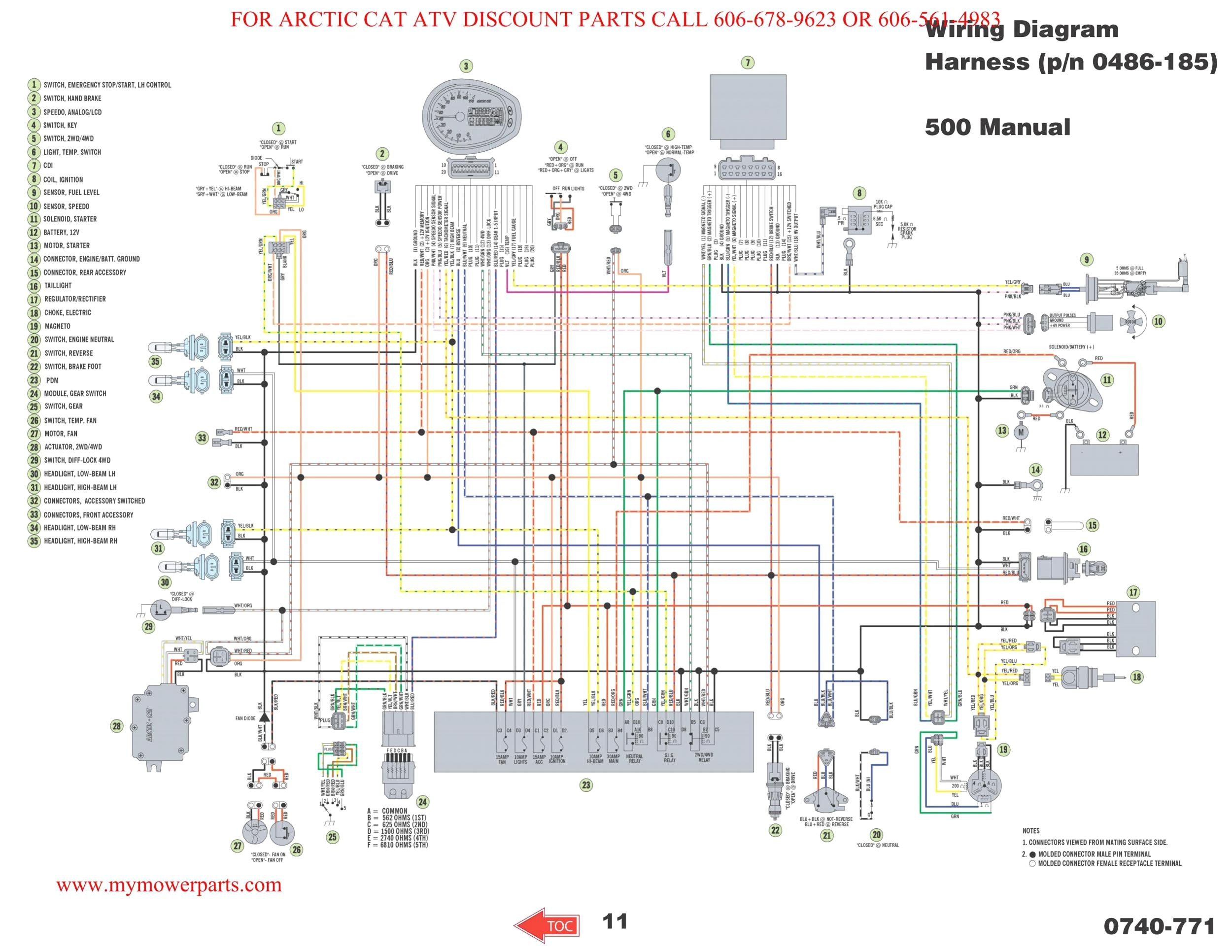 Polaris Ranger 500 Wiring Diagram in 2020 | Polaris ranger, Diagram, Diagram  chartPinterest