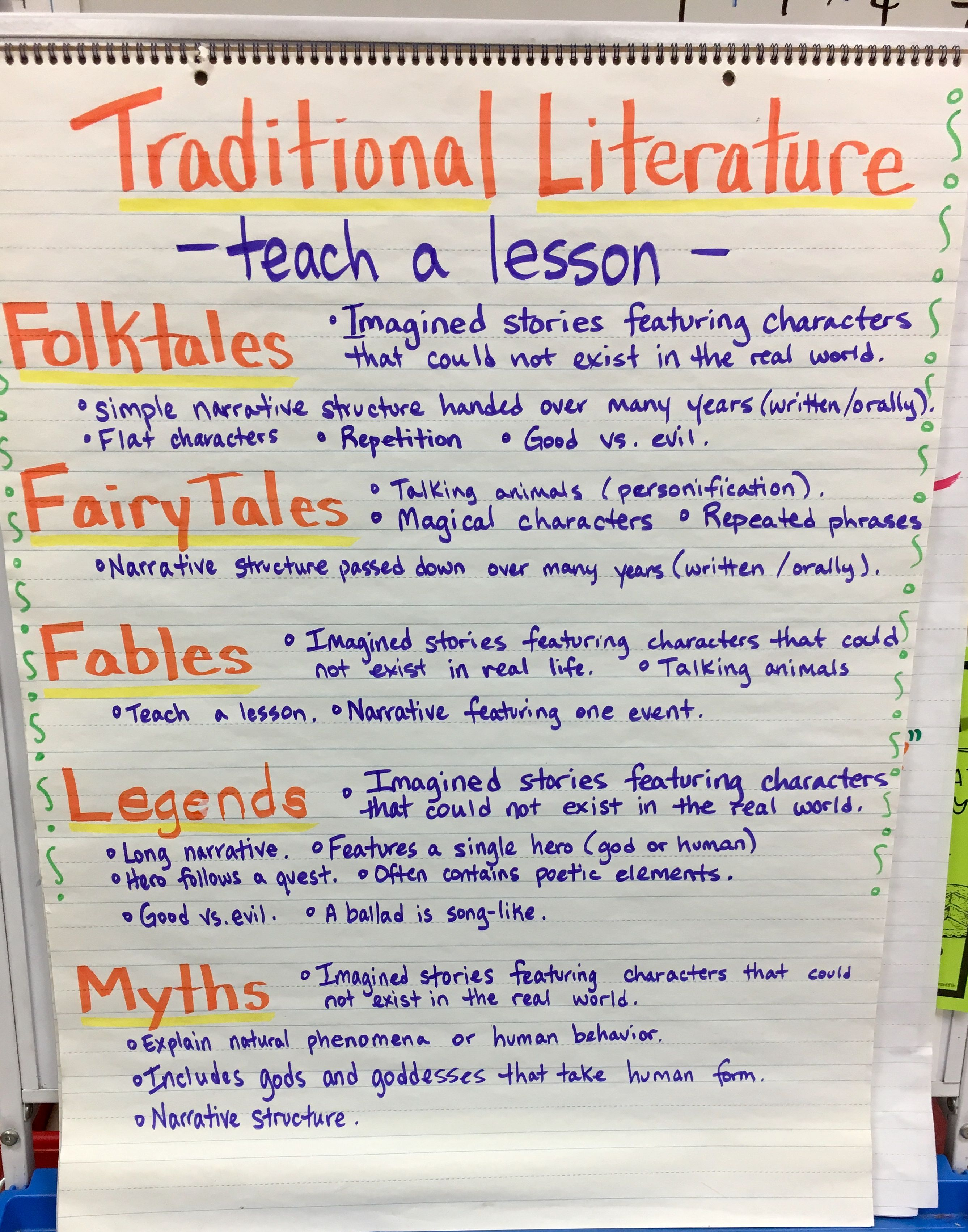 Traditional Literature Folktales Fables Fairy Tales Myths