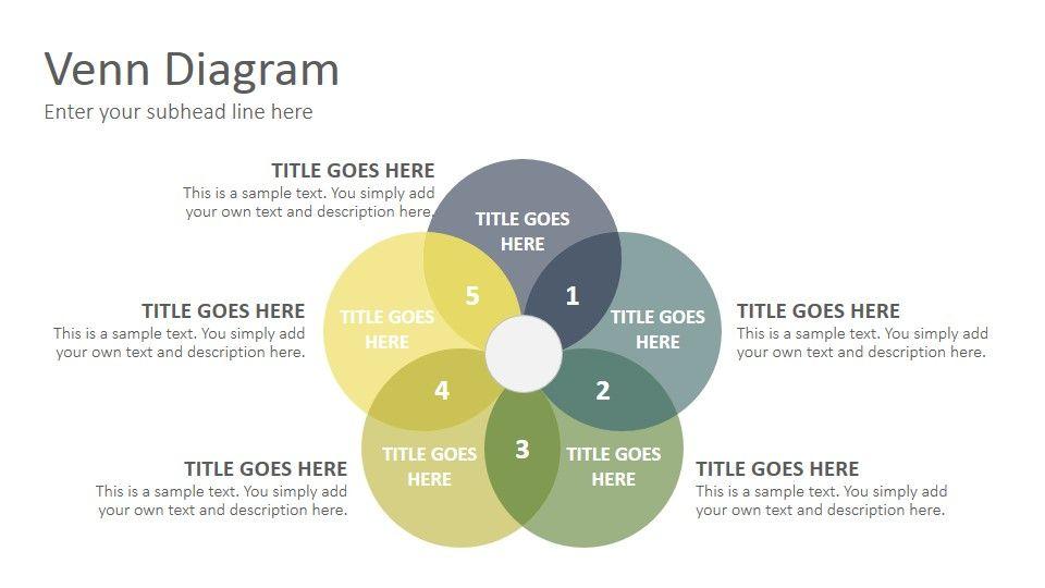Venn Diagrams Google Slides Presentation Template Reference