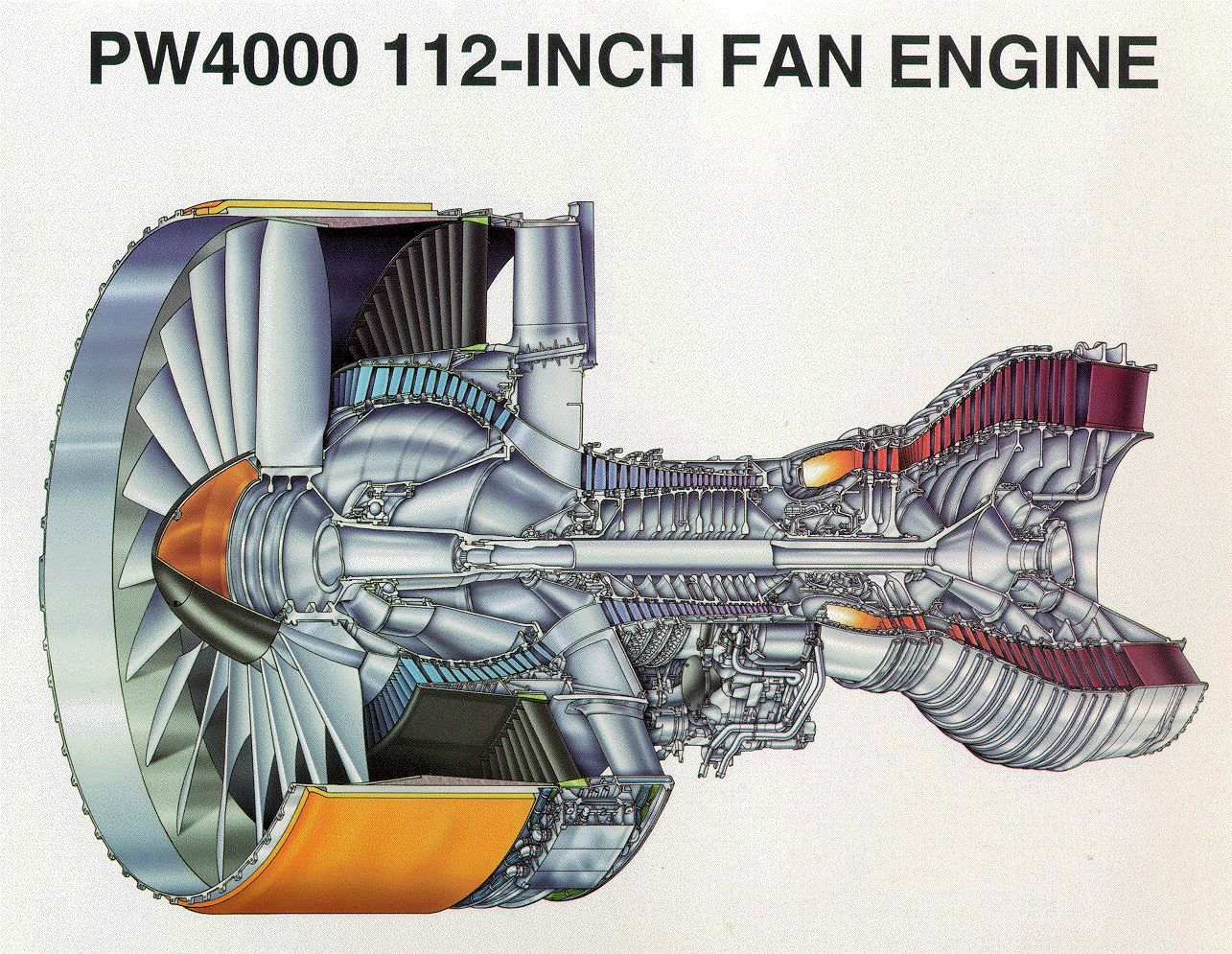 Pw4000 Engine Related Keywords & Suggestions - Pw4000 Engine Long ...