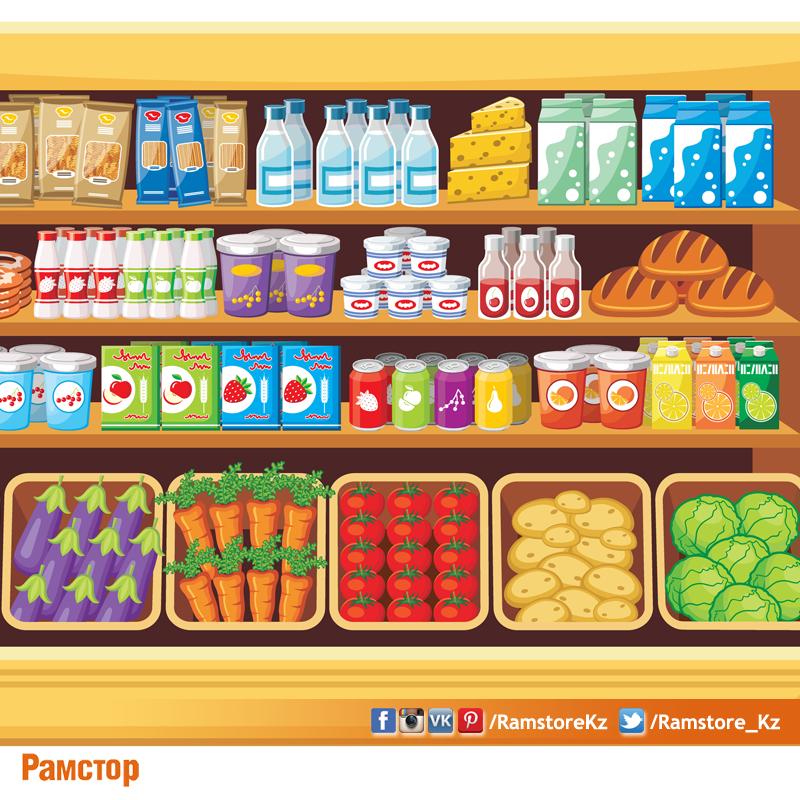 Какой из продуктов Вы покупаете в магазинах Рамстор чаще ...