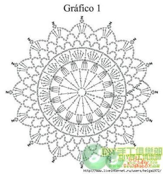 Crochetemoda: Vestido Bege de Crochet II