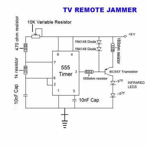 tv remote jammer ece electronic pinterest circuit diagram rh pinterest com Schematic Circuit Diagram Power Amplifier Circuit Diagram