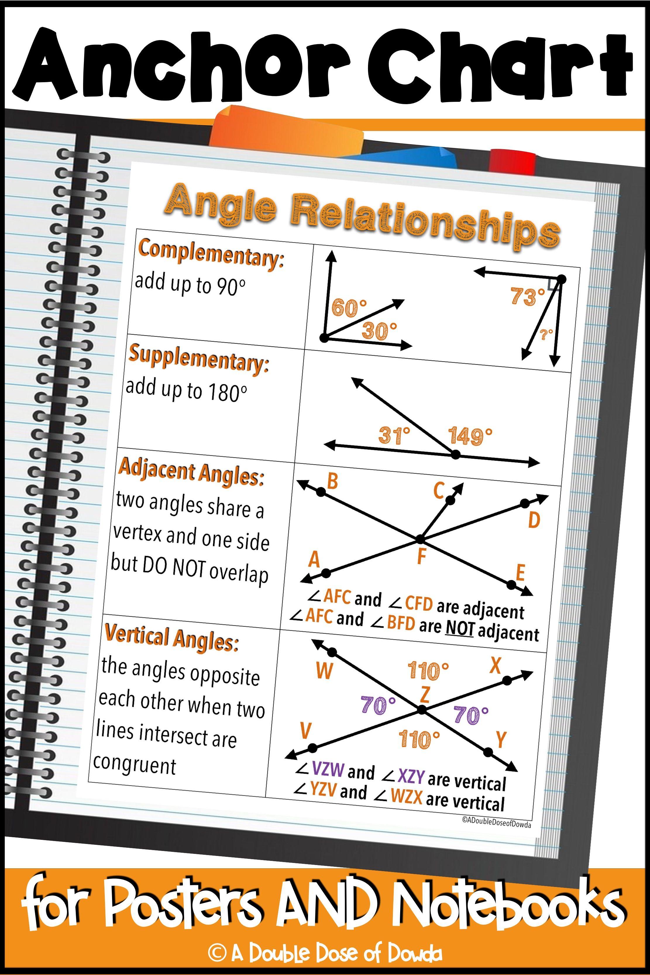 Benchmark Angles Worksheet