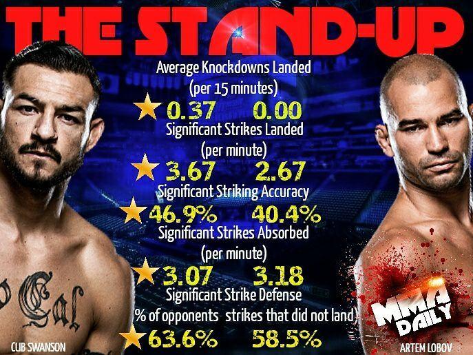 #FightWeek #UFCNashville #mma #ufc