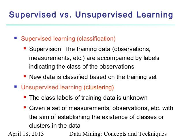Image Result For Classification Regression Supervised And