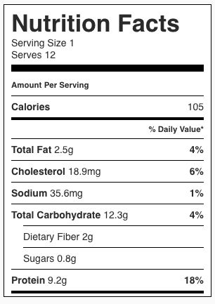 Tilapia Fish Tacos Chelsea S Messy Apron Nutrition Facts Nutrition