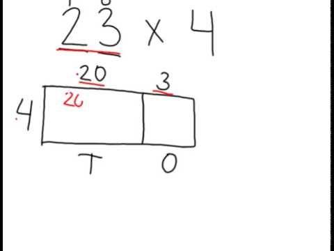 2 Digit by 1 Digit Multiplication Using the Box Method