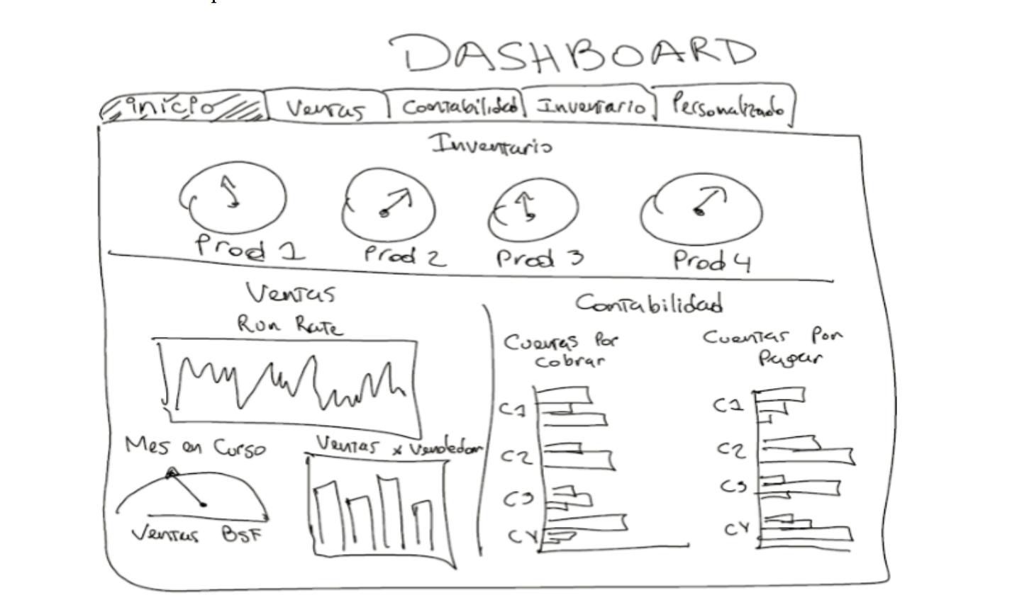 chapter 4 dashboard sketch atm dashboard dashboard. Black Bedroom Furniture Sets. Home Design Ideas