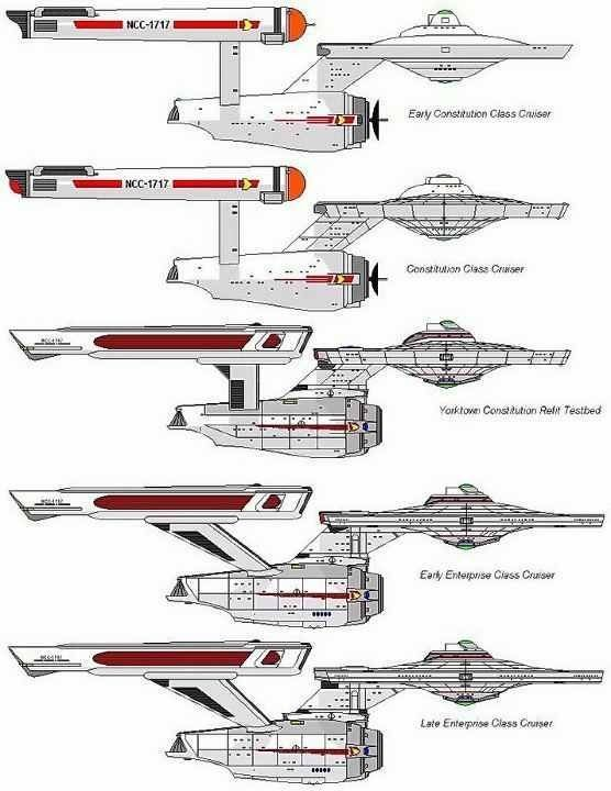 uss yorktown ncc 1717 and iterations of the uss enterprise ncc
