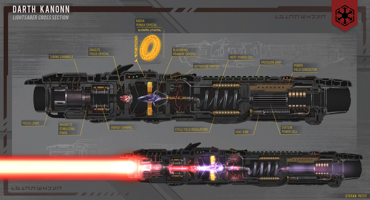 Sith Lightsaber - Cross Section by Spetit05 | Projects: Custom