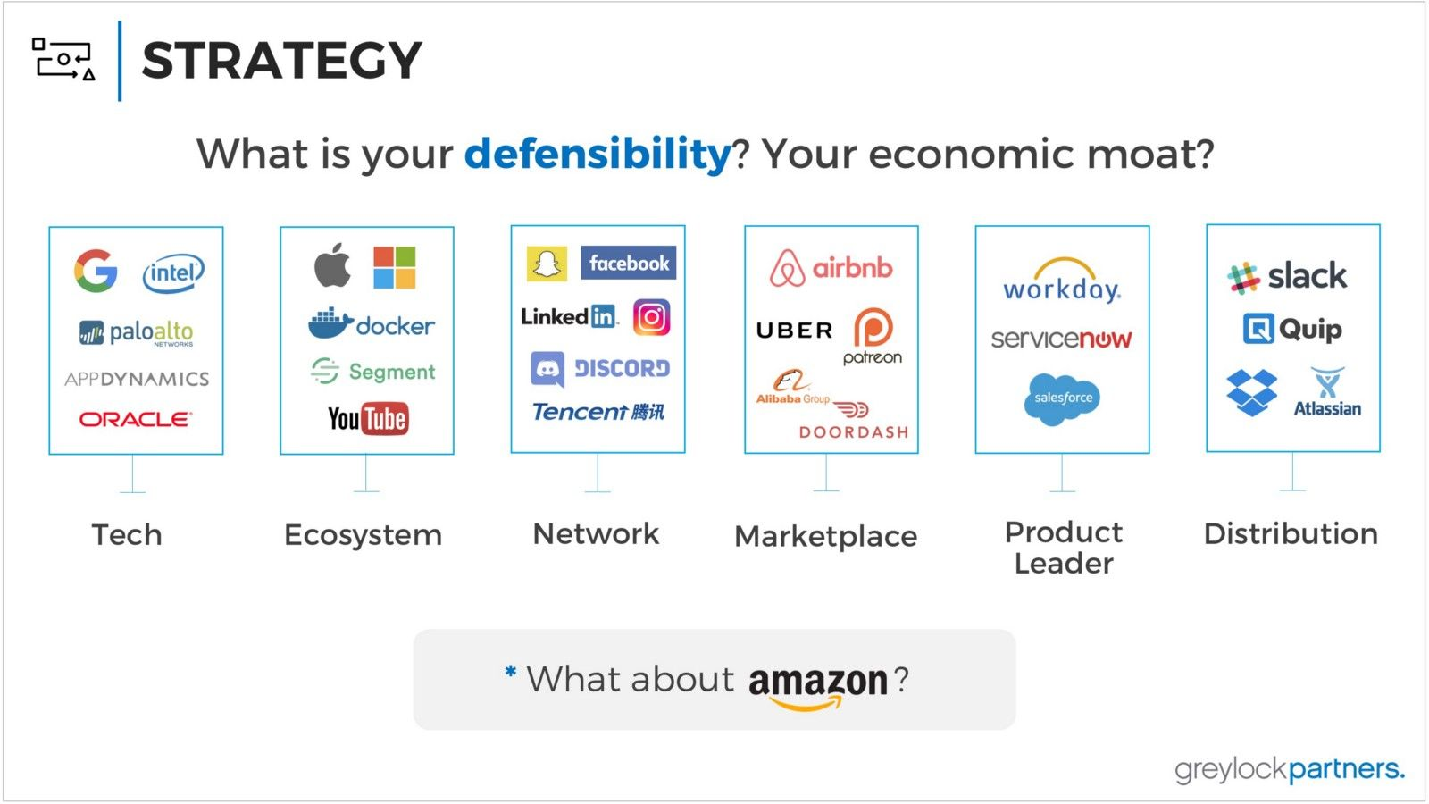 Strategy What Is Your Defensibility Your Economic Moat Start Up Segmentation Quip