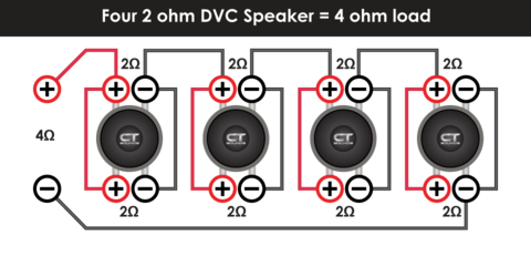 Ct Sounds Subwoofer Wiring Diagrams And Sub Wire Calculator