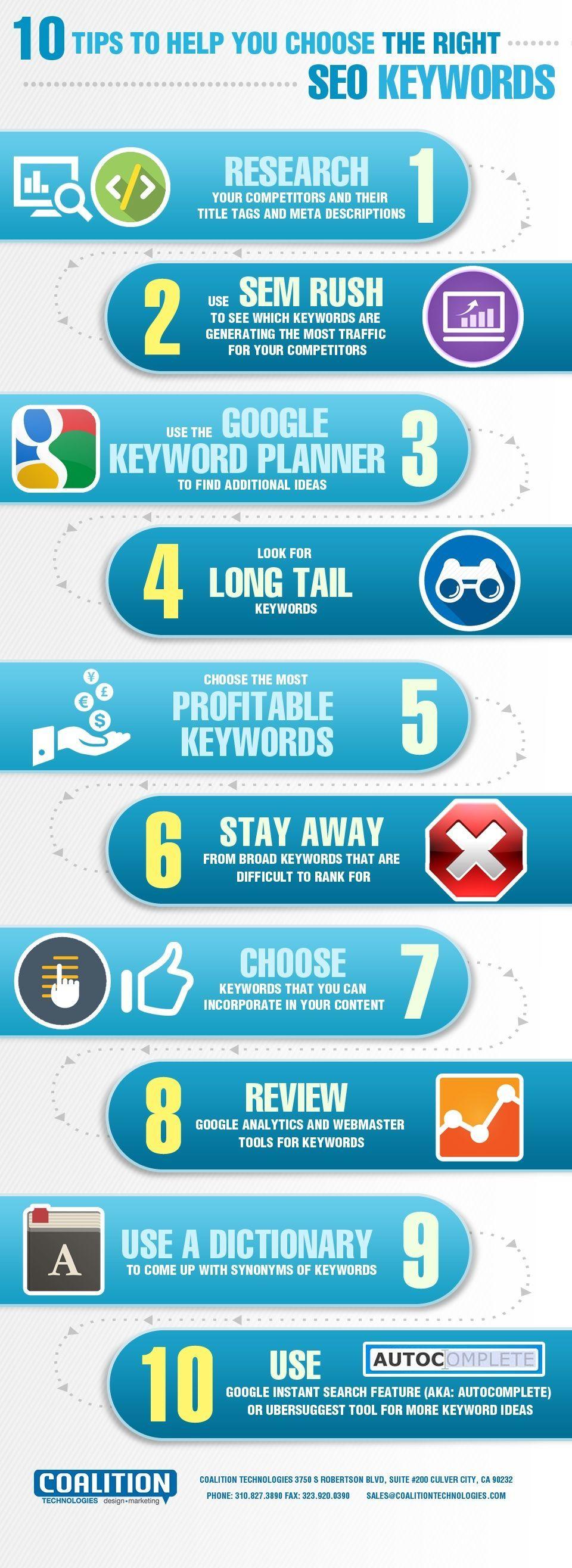10 Tips To Choose Right Seo Keywords Seo Keywords Search Engine Marketing Seo Services