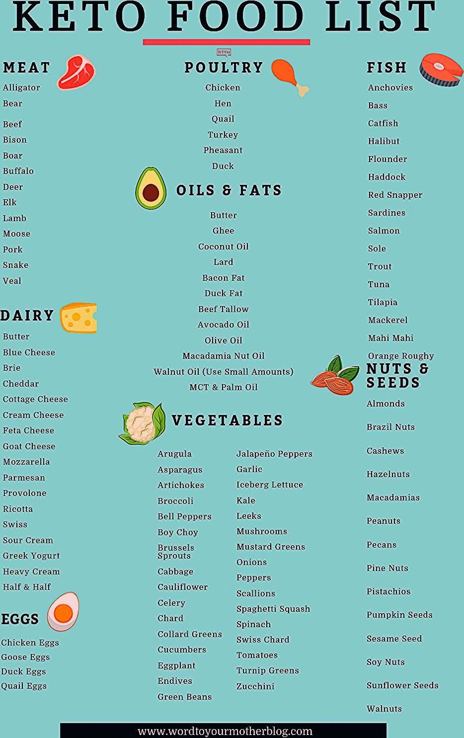 Photo of Total Keto Diet for Beginners provides you wi