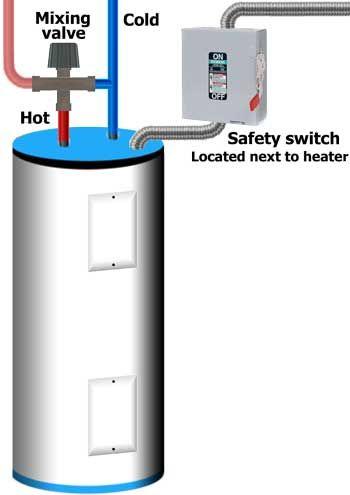 safety switch Electric Pinterest Safety - new blueprint digital timer 240v