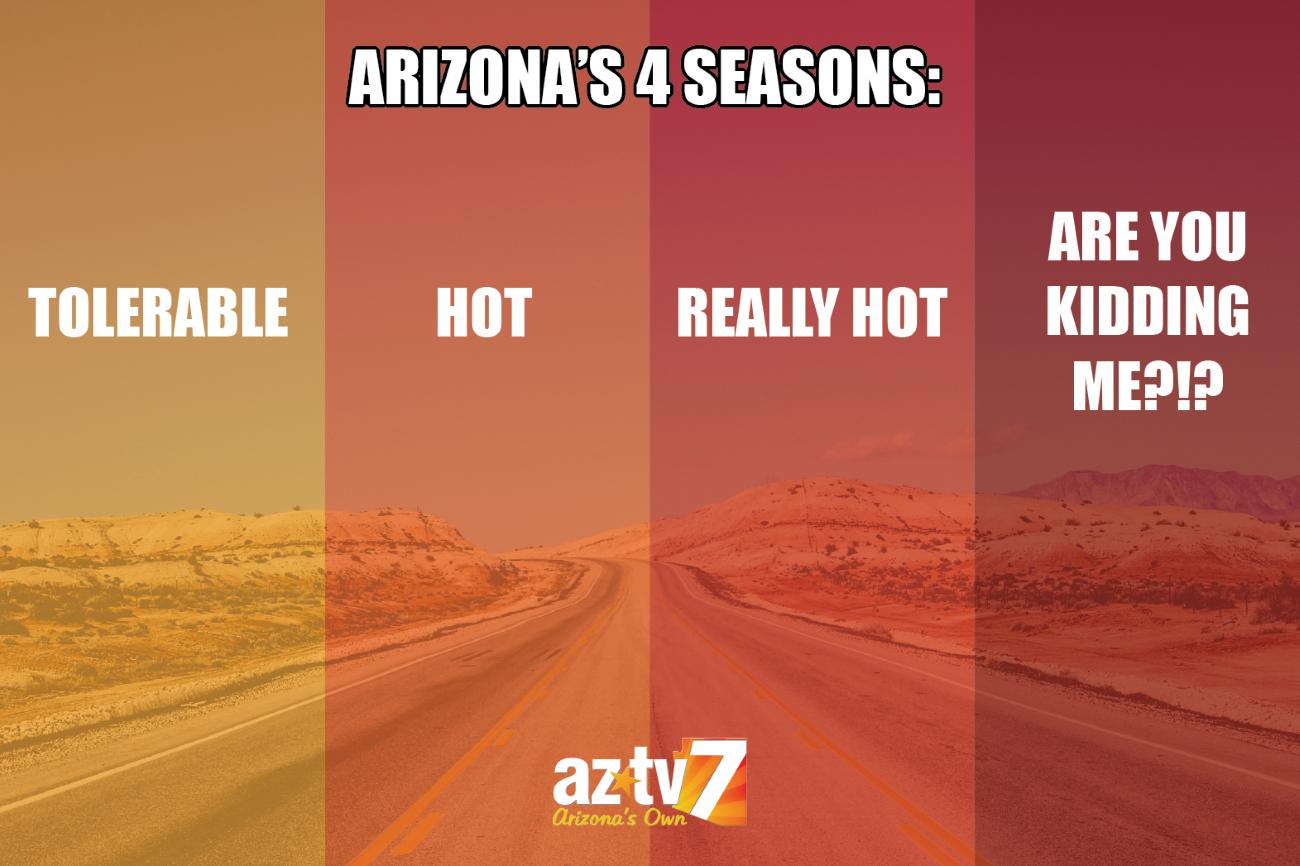 Shows Arizona Humor Arizona Weather Memes