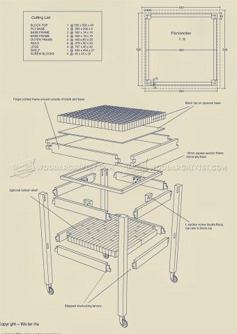 301 Butchers Block Kitchen Trolley Plans Furniture Plans Butcher Block Kitchen Kitchen Trolley Butcher Block