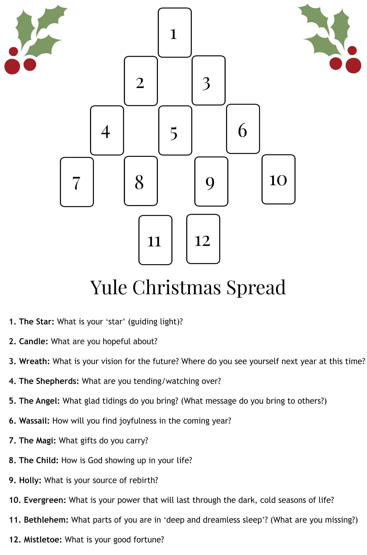 Yule Christmas Tarot Spread | tarot: Spreads | Tarot spreads