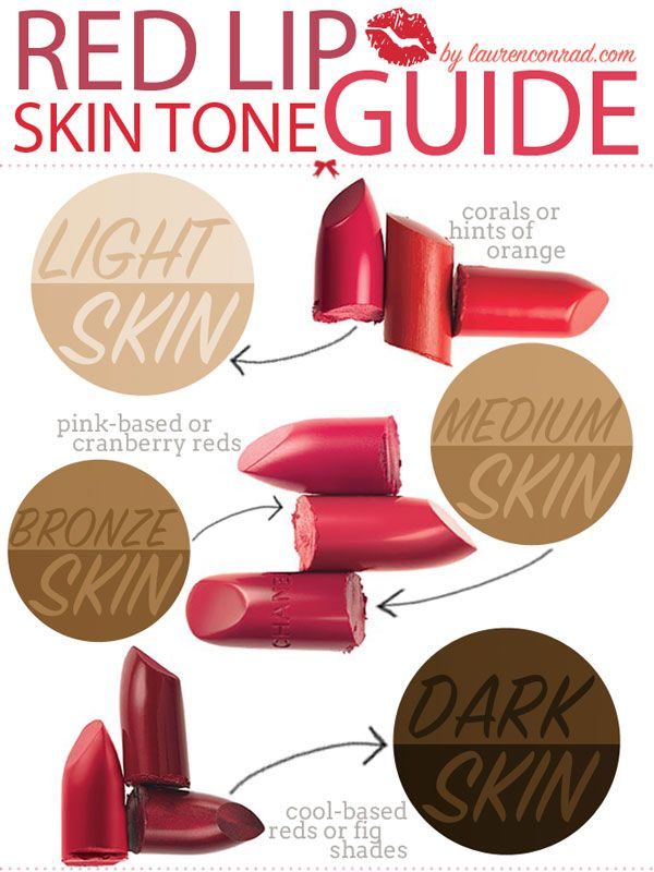 beauty guide: how to find the right shade or red lipstick for your skin tone