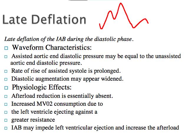 Late deflation