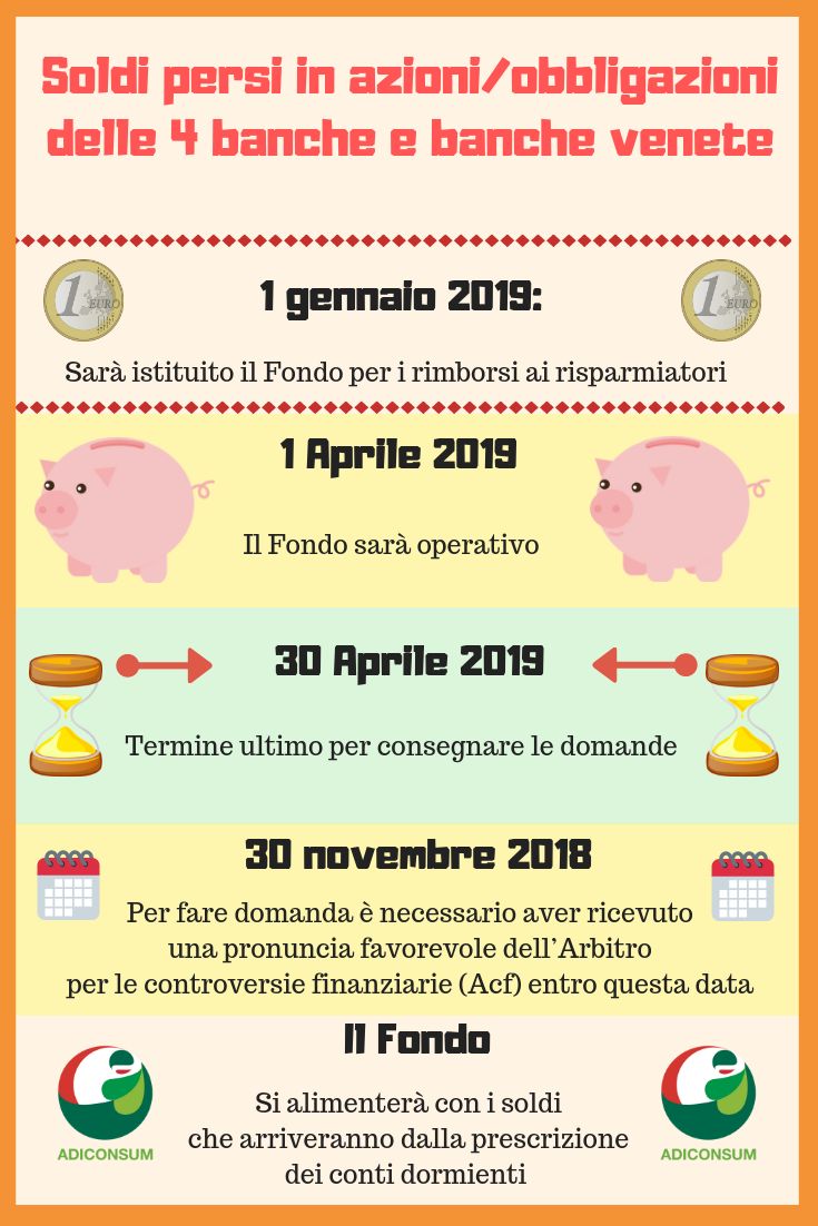 28++ Arbitro bancario finanziario banca d italia information