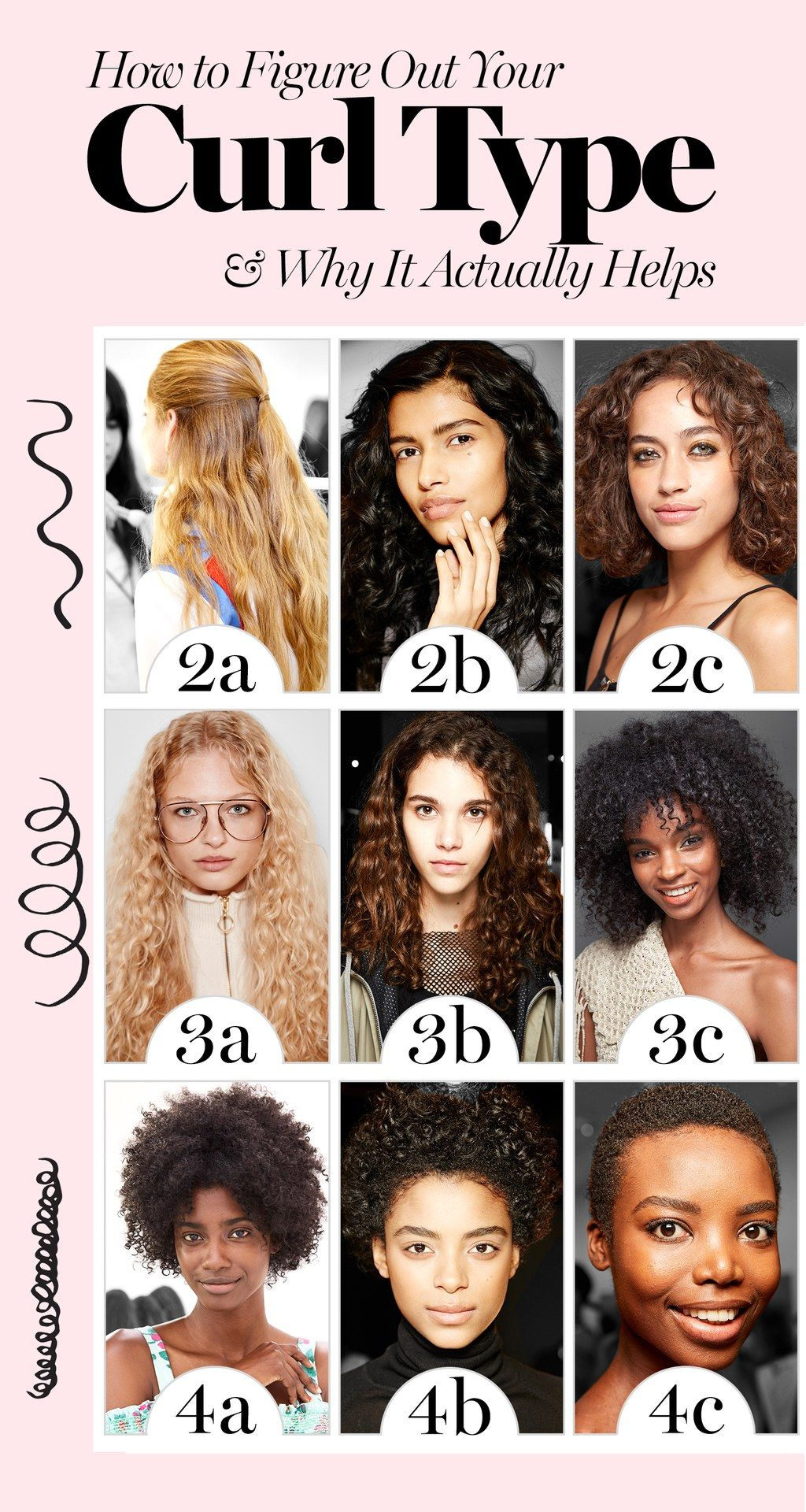 How To Figure Out Your Curl Type And Why It Actually Helps Curly Hair Styles Naturally Curly Hair Tips Curly Hair Types