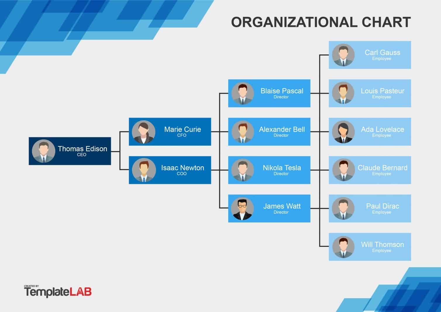 40 Organizational Chart Templates Word Excel Powerpoint Within