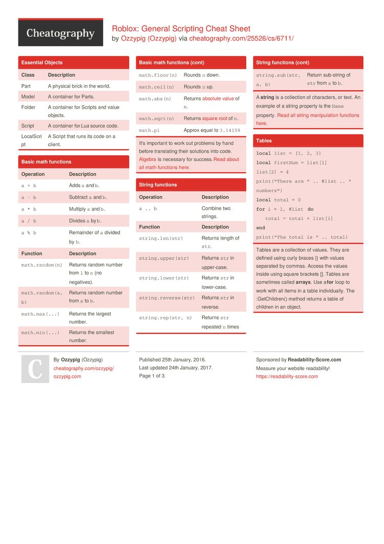 Roblox Naruto Running Script Roblox General Scripting Cheat Sheet From Ozzypig General Reference For Scripting In Lua On Roblox This Cheat Sheet Is Intended For Beginner Scripters Vias