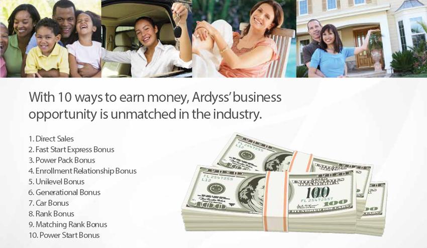 ardyss) (ardyss international) (home based business ideas) (home ...